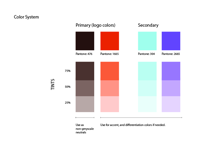 color system-100